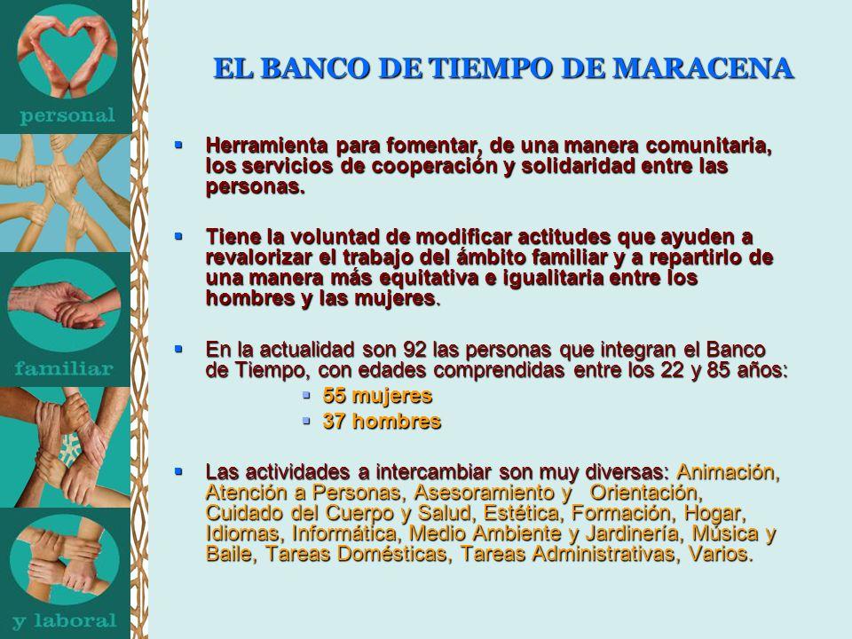 EL BANCO DE TIEMPO DE MARACENA