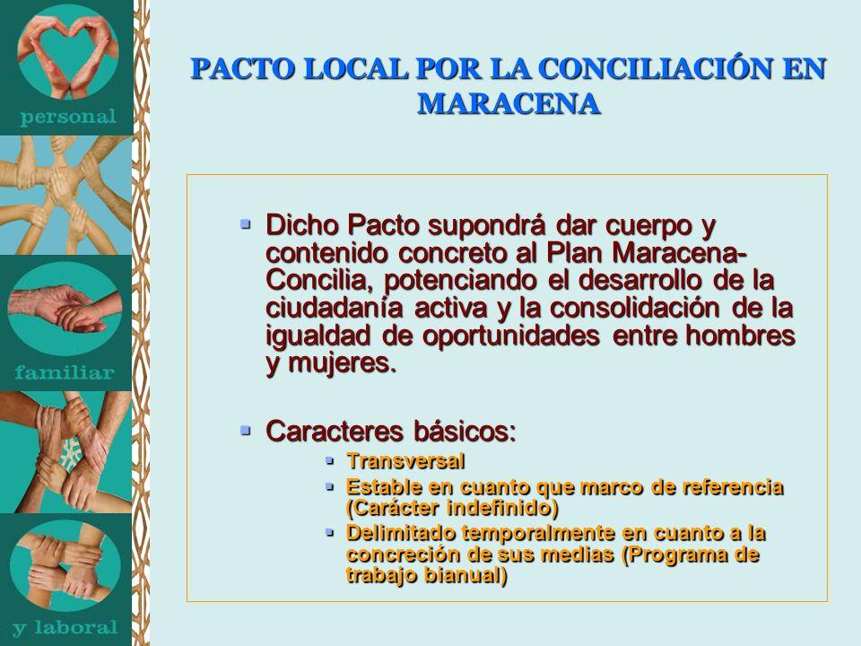 PACTO LOCAL POR LA CONCILIACIÓN EN MARACENA