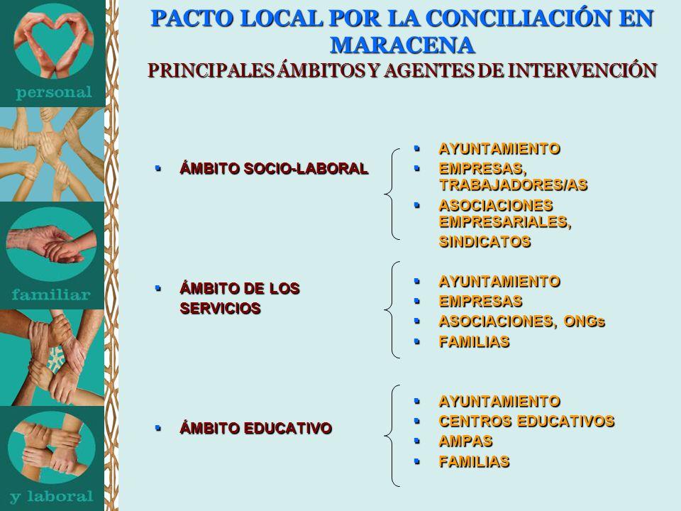 PACTO LOCAL POR LA CONCILIACIÓN EN MARACENA PRINCIPALES ÁMBITOS Y AGENTES DE INTERVENCIÓN