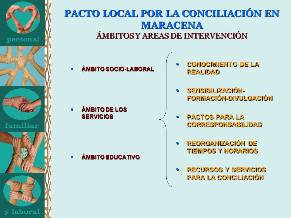 PACTO LOCAL POR LA CONCILIACIÓN EN MARACENA ÁMBITOS Y AREAS DE INTERVENCIÓN