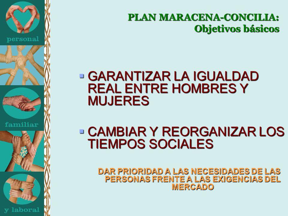 PLAN MARACENA-CONCILIA: Objetivos básicos
