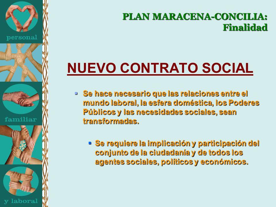 PLAN MARACENA-CONCILIA: Finalidad