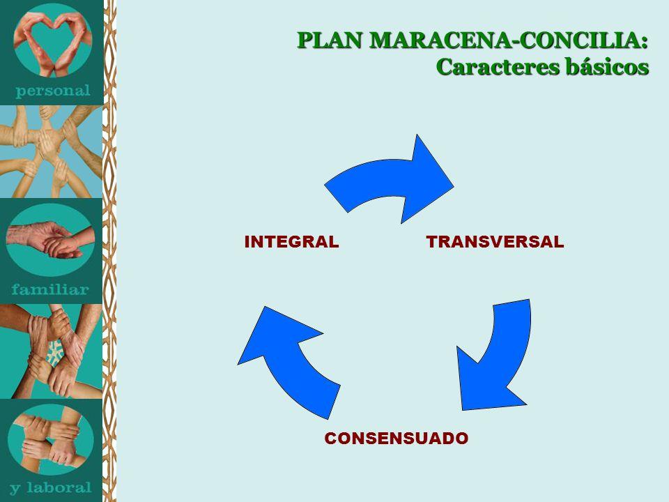 PLAN MARACENA-CONCILIA: Caracteres básicos