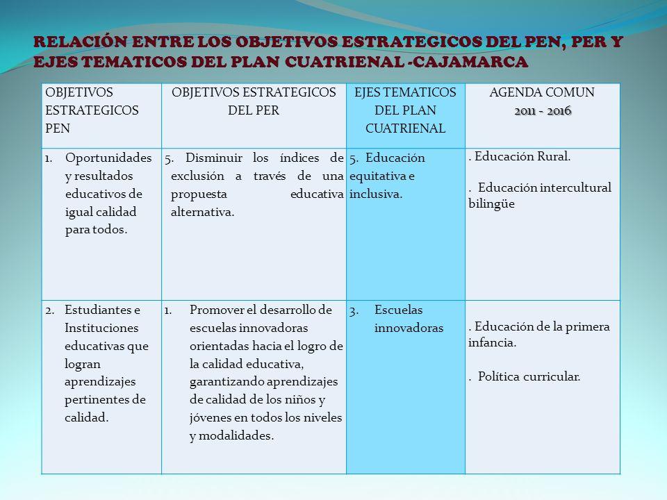 RELACIÓN ENTRE LOS OBJETIVOS ESTRATEGICOS DEL PEN, PER Y EJES TEMATICOS DEL PLAN CUATRIENAL -CAJAMARCA