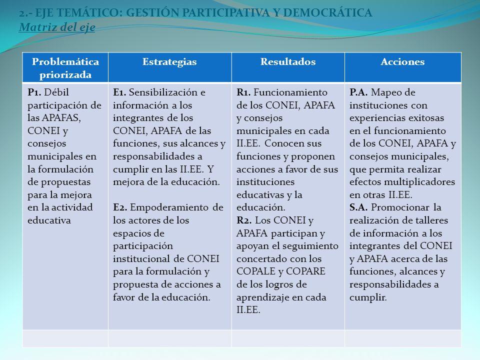 2.- EJE TEMÁTICO: GESTIÓN PARTICIPATIVA Y DEMOCRÁTICA Matriz del eje