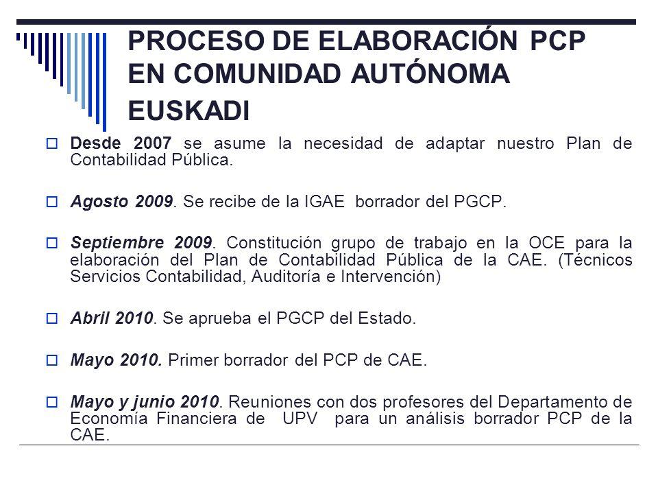 PROCESO DE ELABORACIÓN PCP EN COMUNIDAD AUTÓNOMA EUSKADI