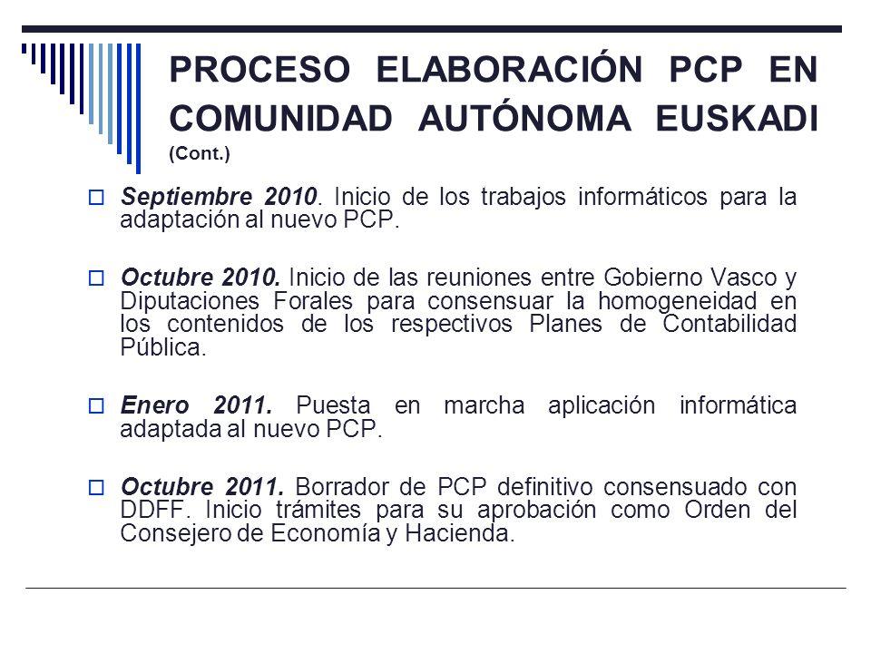PROCESO ELABORACIÓN PCP EN COMUNIDAD AUTÓNOMA EUSKADI (Cont.)