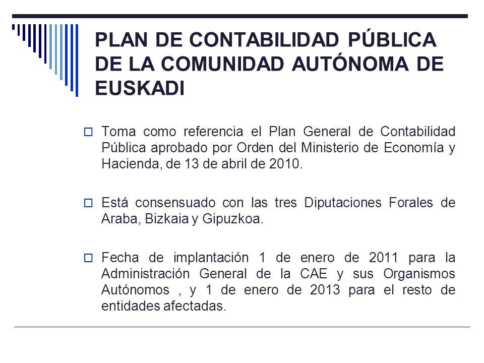PLAN DE CONTABILIDAD PÚBLICA DE LA COMUNIDAD AUTÓNOMA DE EUSKADI