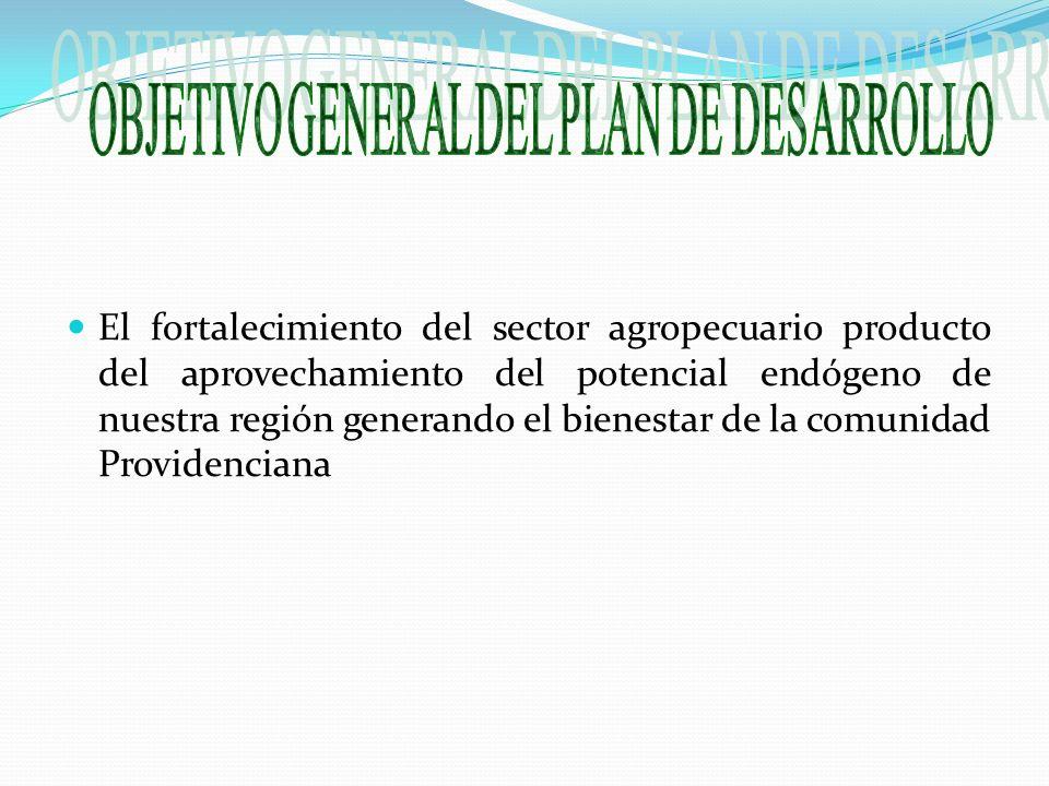 OBJETIVO GENERAL DEL PLAN DE DESARROLLO