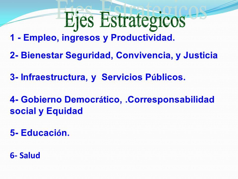 Ejes Estrategicos 1 - Empleo, ingresos y Productividad.