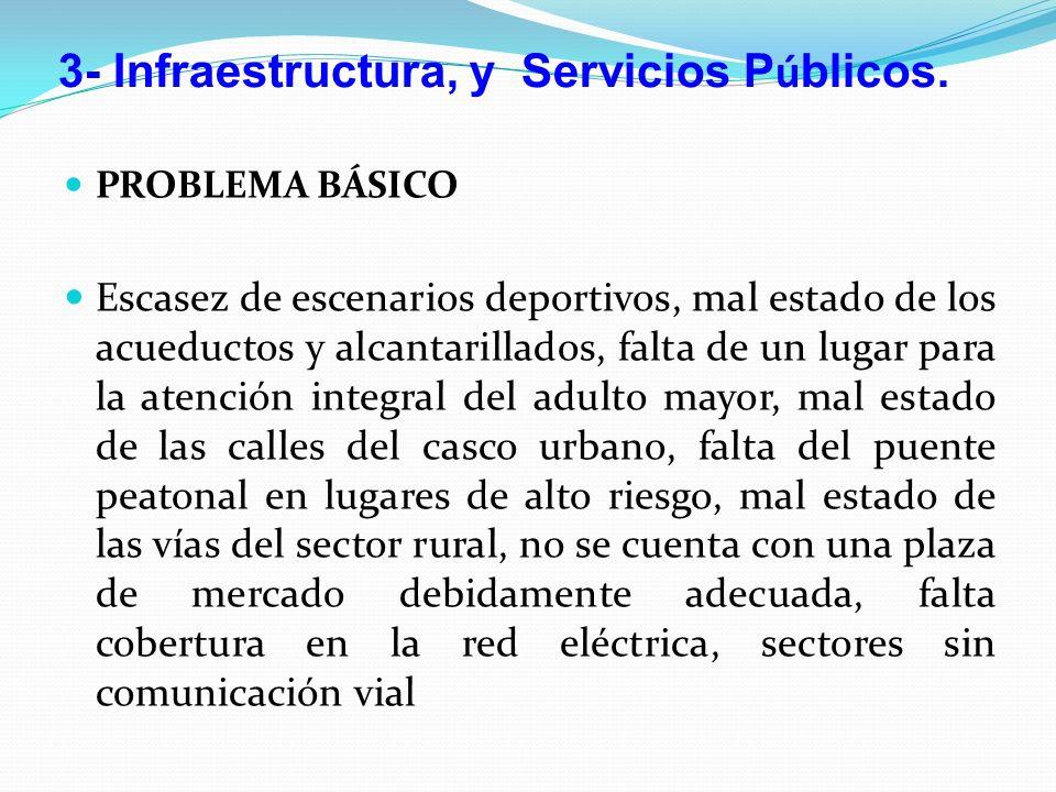 3- Infraestructura, y Servicios Públicos.