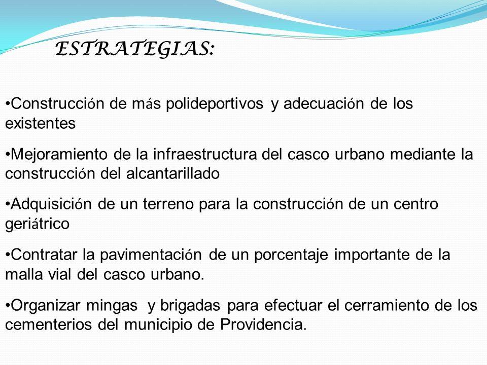 ESTRATEGIAS: Construcción de más polideportivos y adecuación de los existentes.
