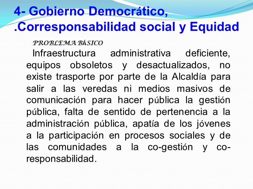 4- Gobierno Democrático, .Corresponsabilidad social y Equidad