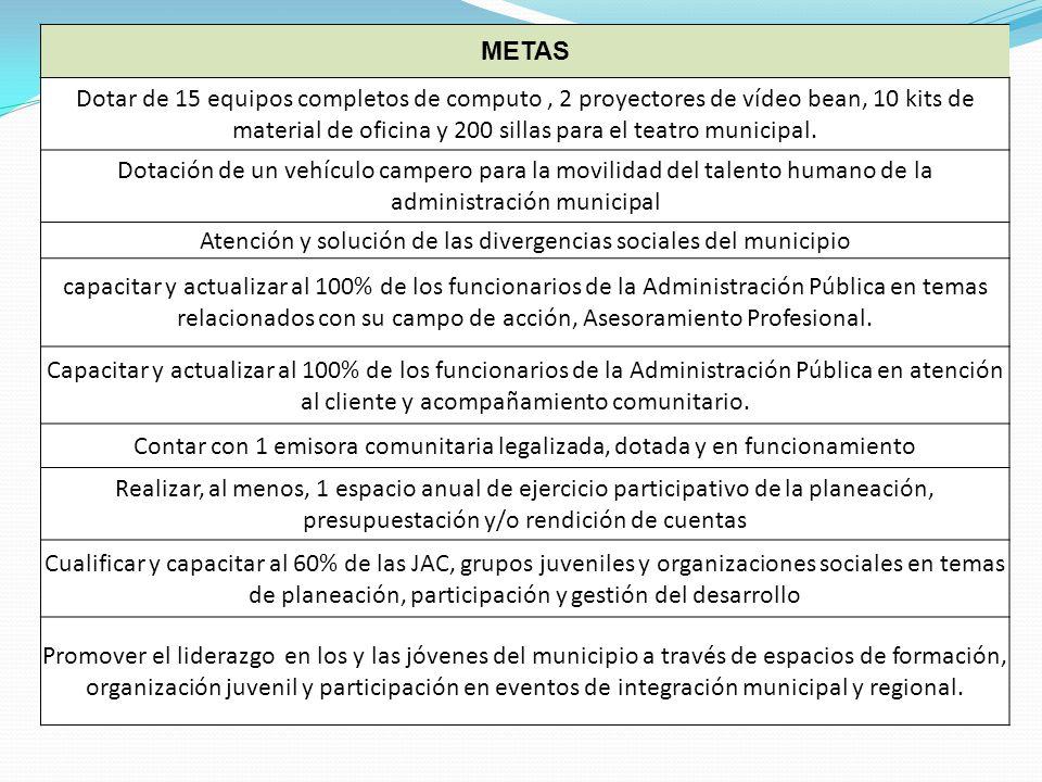 Atención y solución de las divergencias sociales del municipio