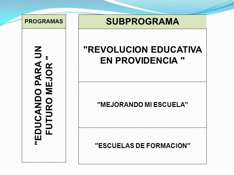 EDUCANDO PARA UN FUTURO MEJOR SUBPROGRAMA