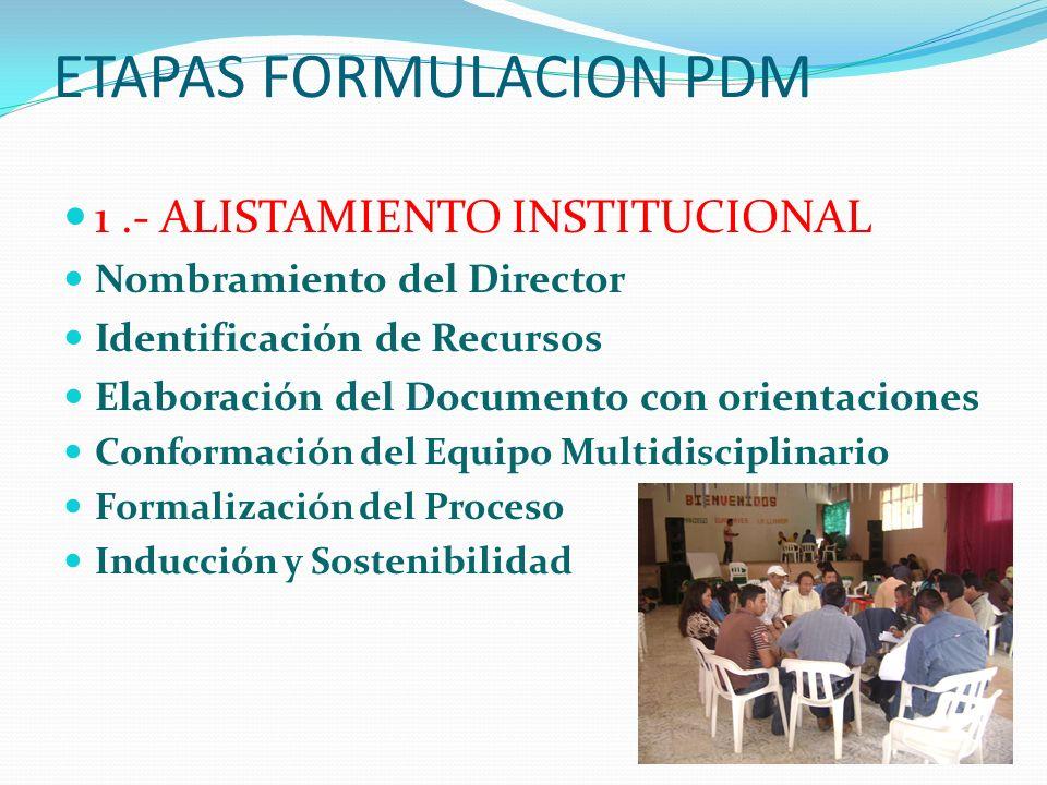 ETAPAS FORMULACION PDM