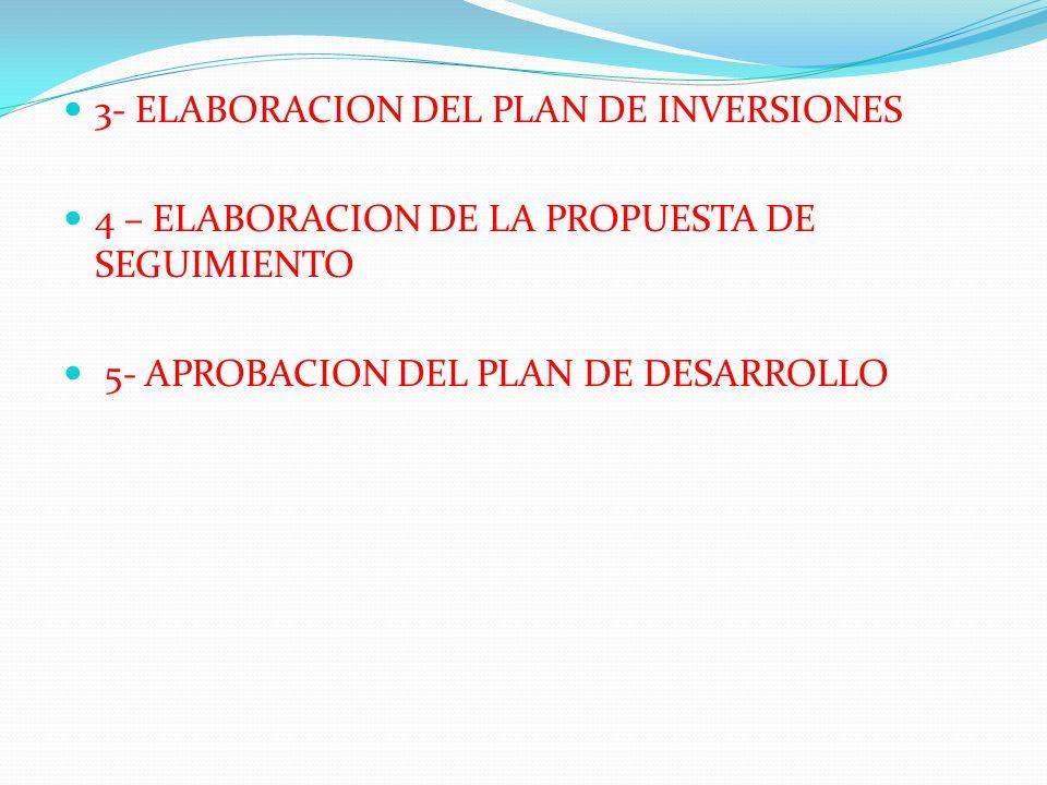 3- ELABORACION DEL PLAN DE INVERSIONES