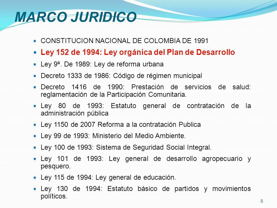 MARCO JURIDICO Ley 152 de 1994: Ley orgánica del Plan de Desarrollo