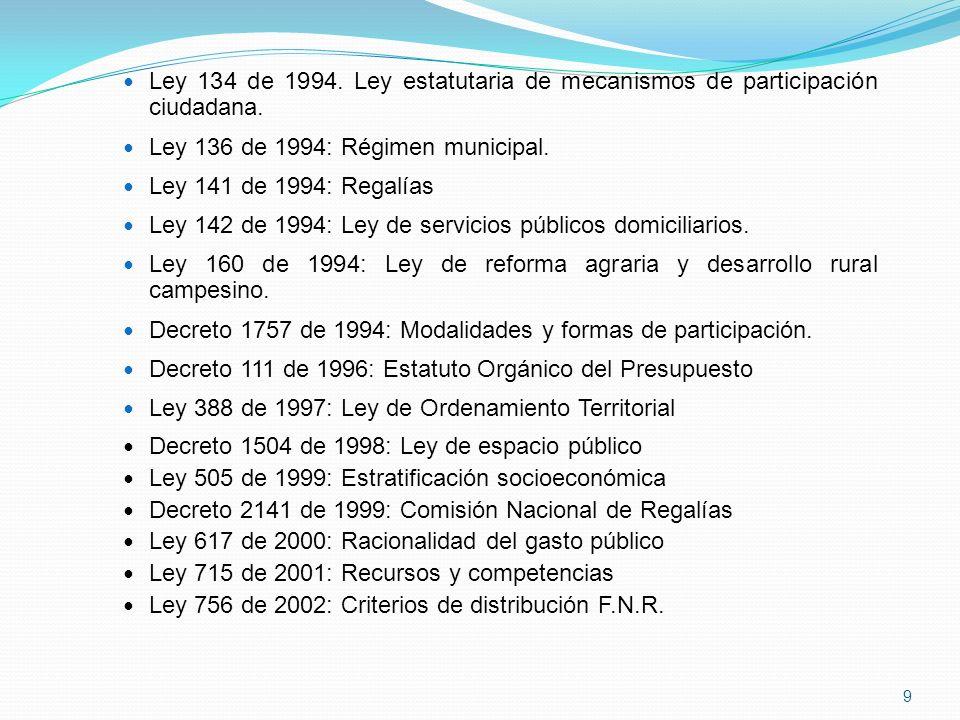 Ley 134 de 1994. Ley estatutaria de mecanismos de participación ciudadana.