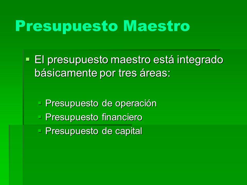 Presupuesto Maestro El presupuesto maestro está integrado básicamente por tres áreas: Presupuesto de operación.