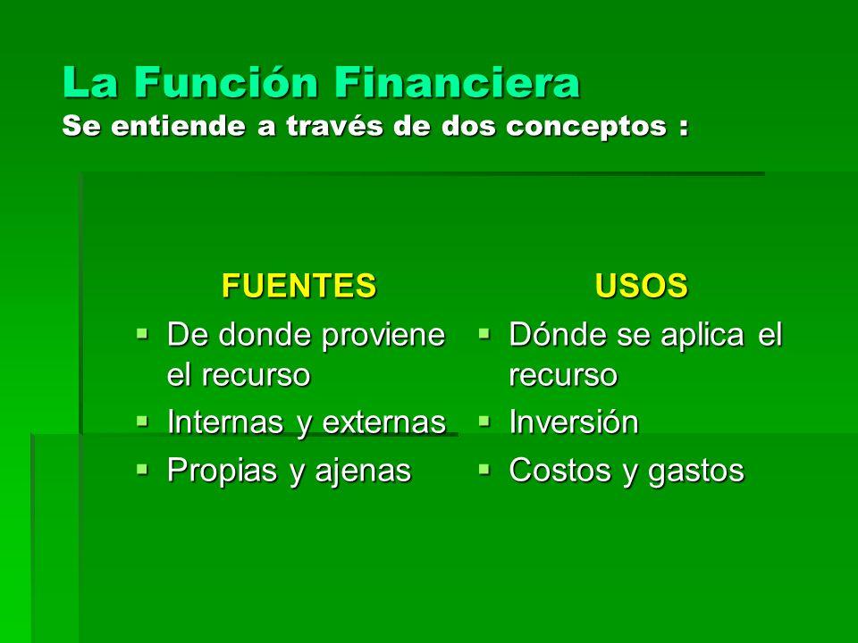 La Función Financiera Se entiende a través de dos conceptos :