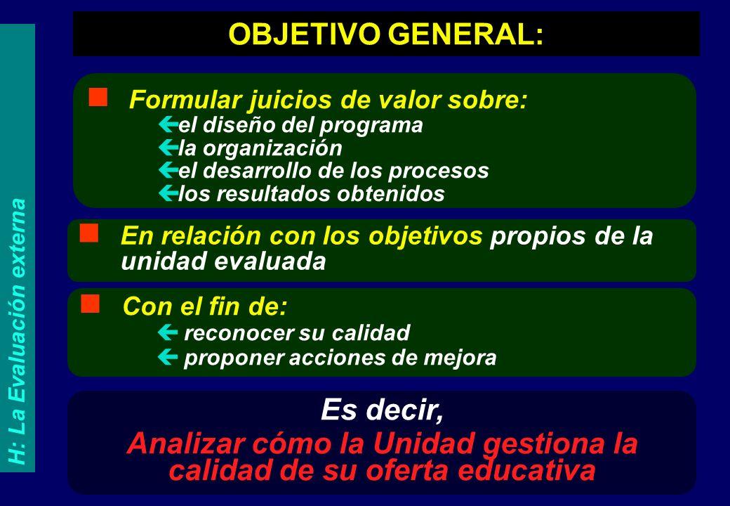 8 1 7 2 6 3 5 4 H: La Evaluación externa OBJETIVOS ESPECIFICOS