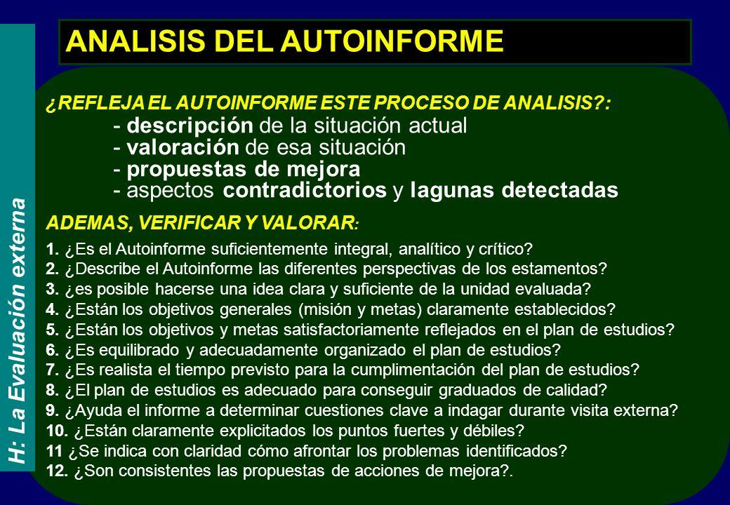 PERFIL DEL COMITE DE AUTOEVALUACION