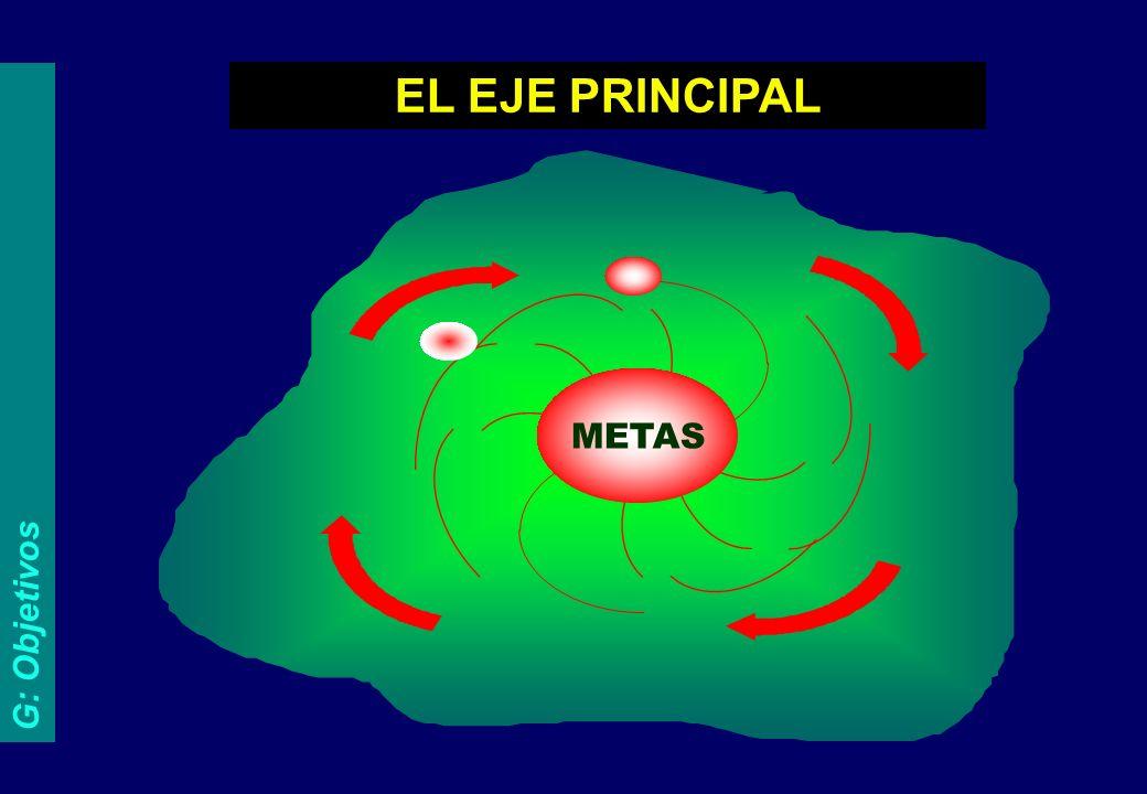 EVALUACION DE LA ENSEÑANZA Contexto Institucional