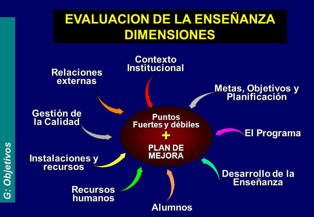 EL INFORME DE EVALUACION SU PLAN DE MEJORA