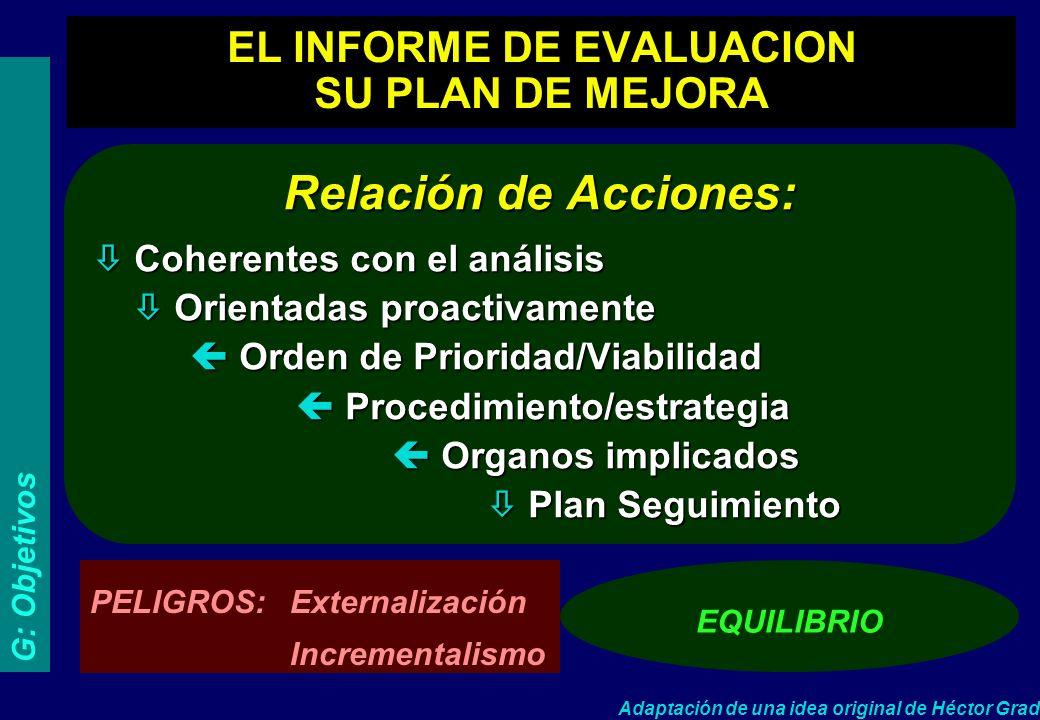 MEJORA EVALUACIÓN COMPROMISO G: Objetivos SEGUIMIENTO PLANES DE