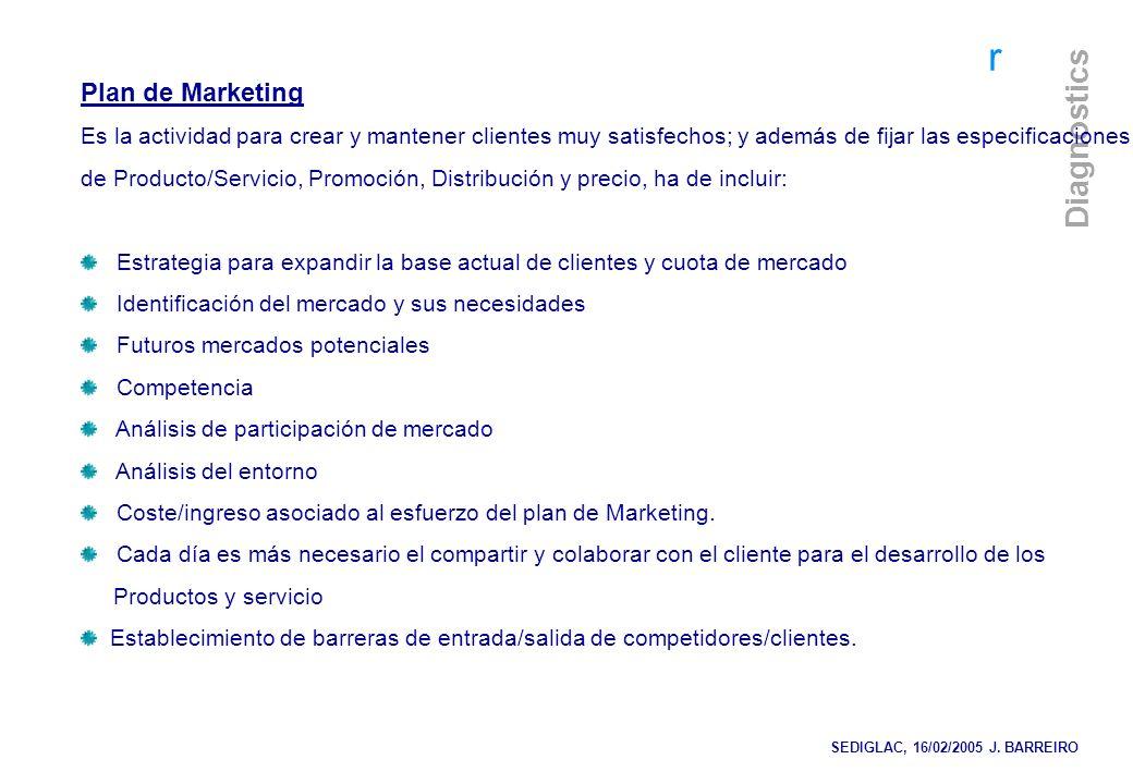 Plan de Marketing Es la actividad para crear y mantener clientes muy satisfechos; y además de fijar las especificaciones.