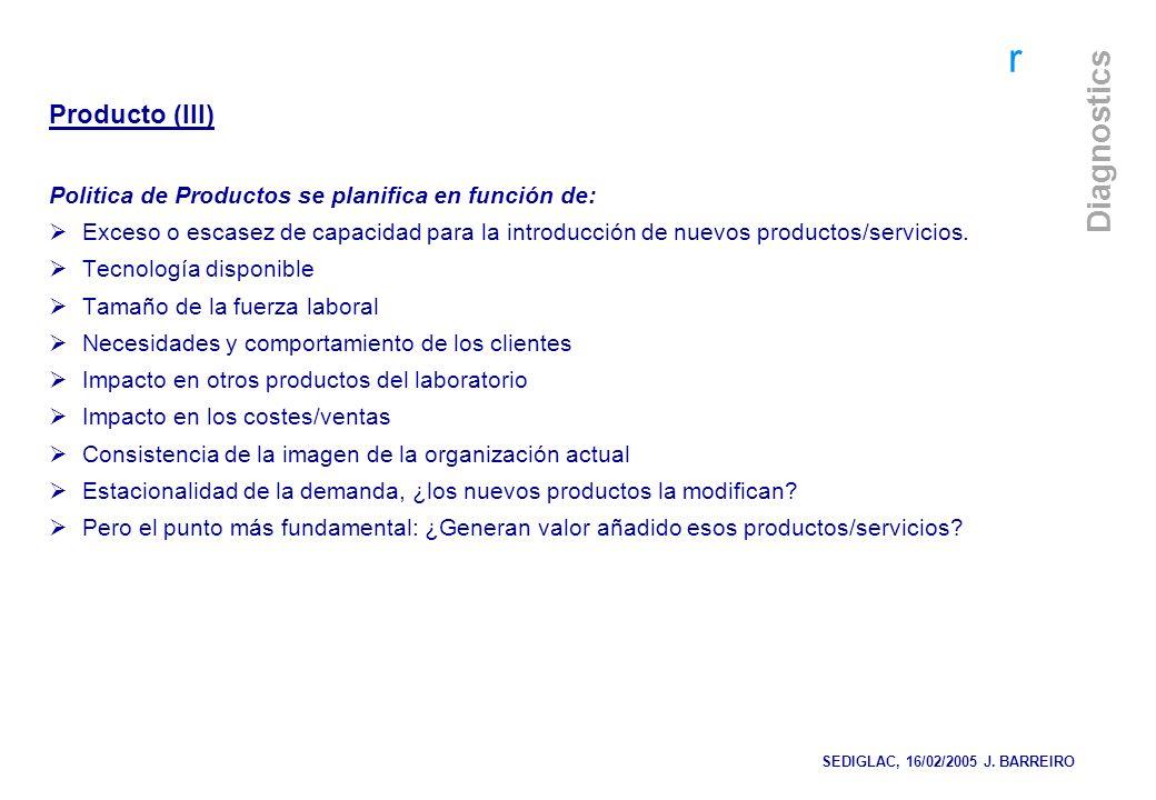 Producto (III) Politica de Productos se planifica en función de: