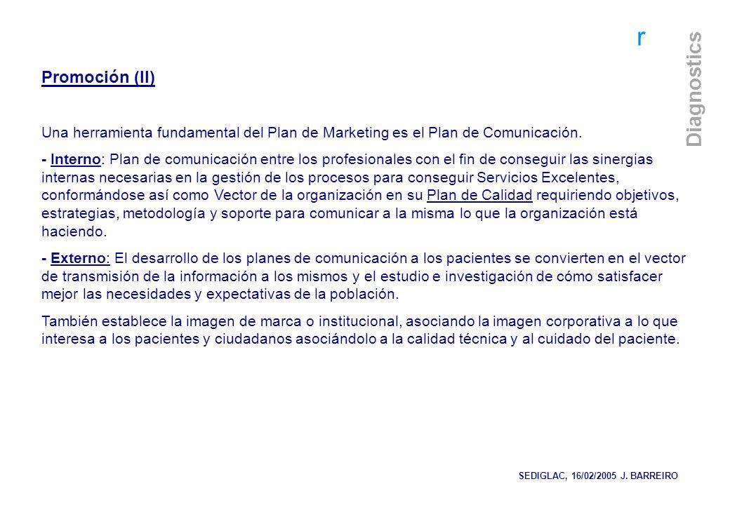 Promoción (II) Una herramienta fundamental del Plan de Marketing es el Plan de Comunicación.