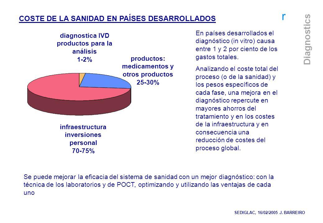 productos para la análisis