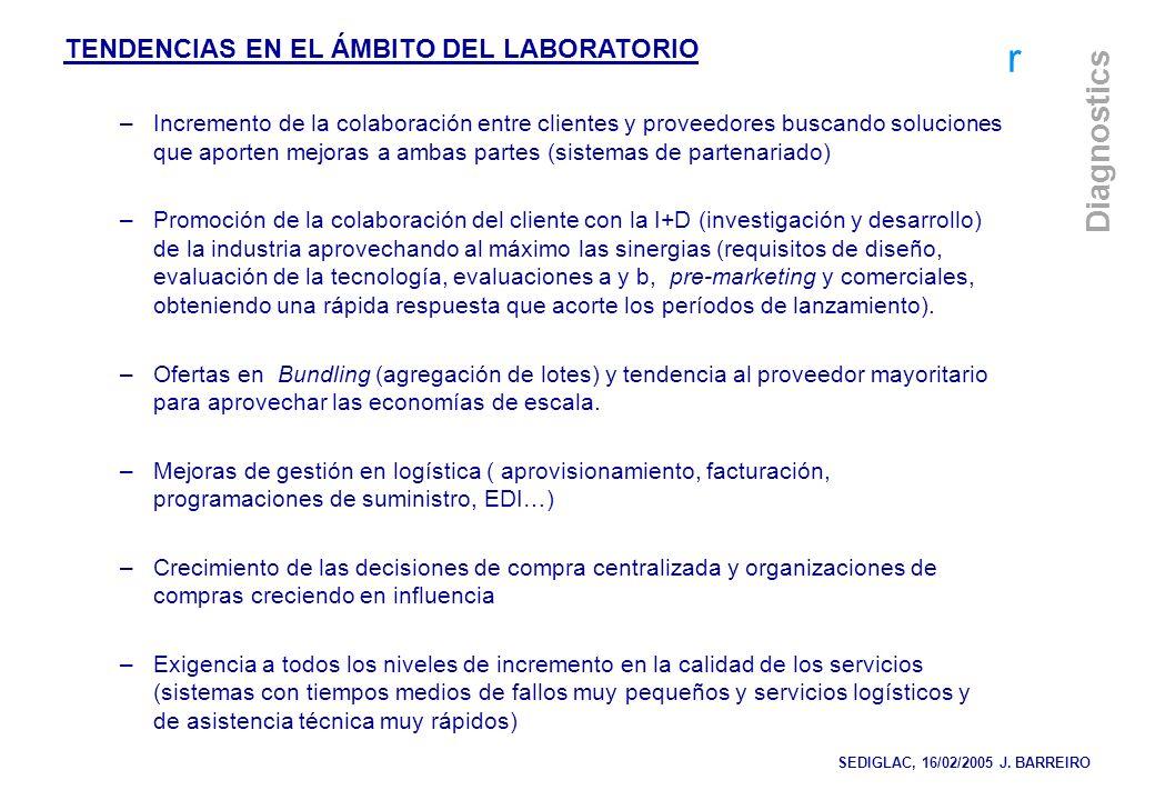 TENDENCIAS EN EL ÁMBITO DEL LABORATORIO