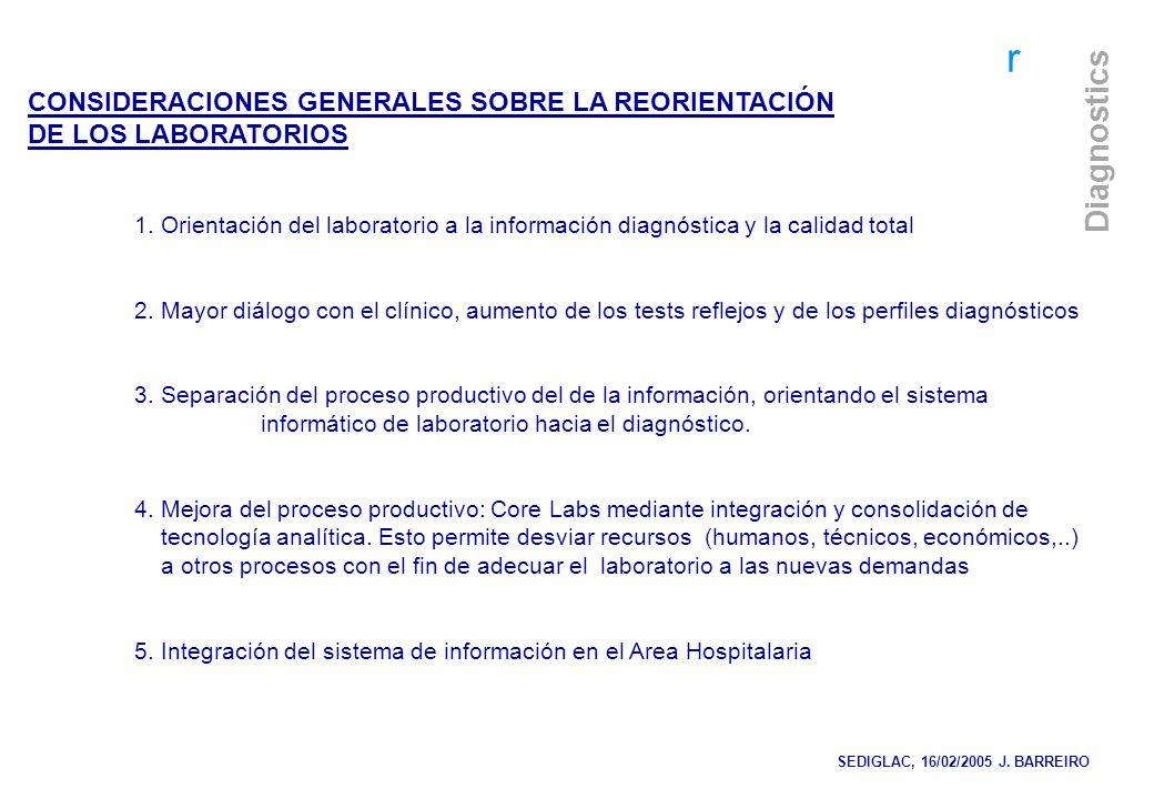 CONSIDERACIONES GENERALES SOBRE LA REORIENTACIÓN DE LOS LABORATORIOS