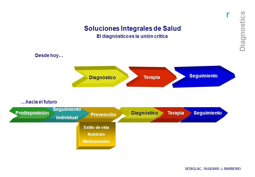 Soluciones Integrales de Salud El diagnóstico es la unión crítica