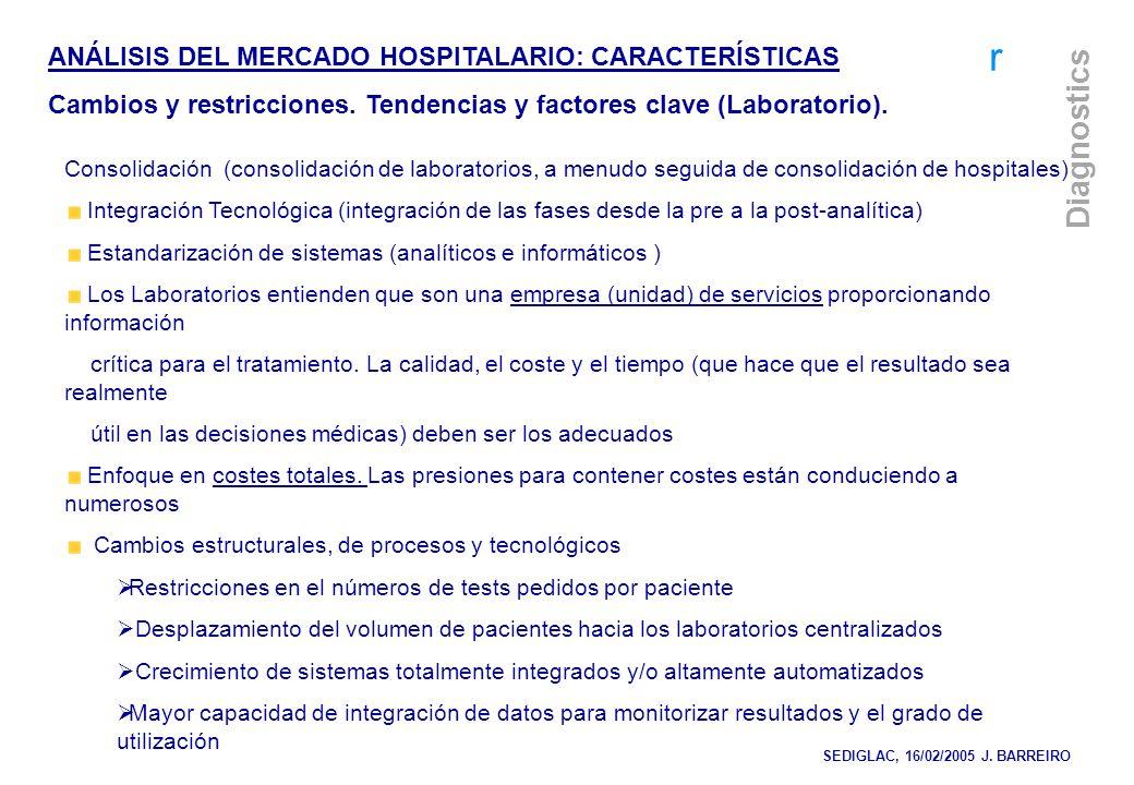 ANÁLISIS DEL MERCADO HOSPITALARIO: CARACTERÍSTICAS
