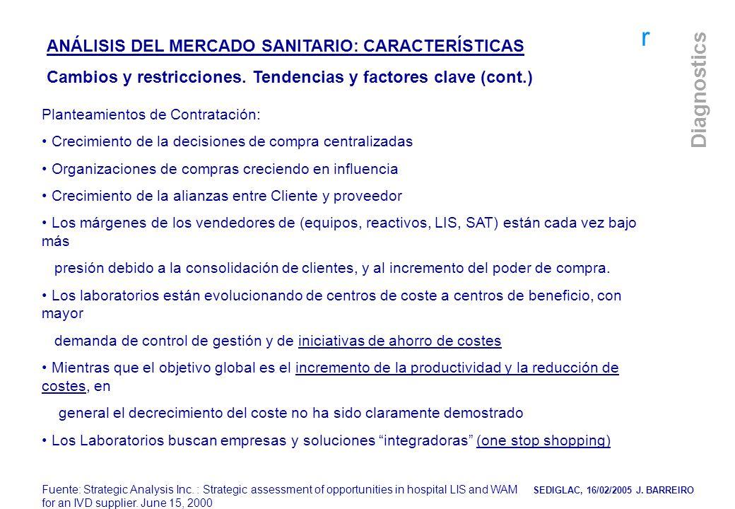 ANÁLISIS DEL MERCADO SANITARIO: CARACTERÍSTICAS