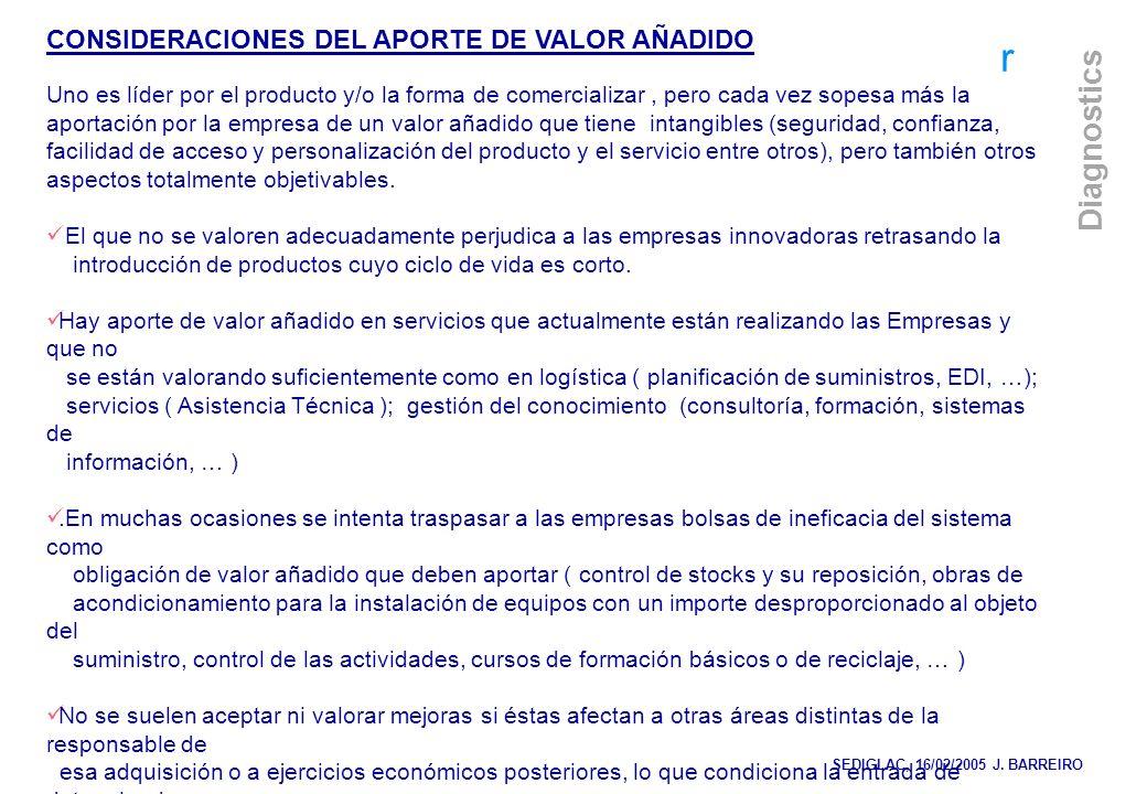 CONSIDERACIONES DEL APORTE DE VALOR AÑADIDO