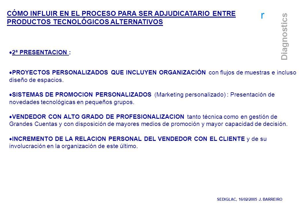 CÓMO INFLUIR EN EL PROCESO PARA SER ADJUDICATARIO ENTRE PRODUCTOS TECNOLÓGICOS ALTERNATIVOS