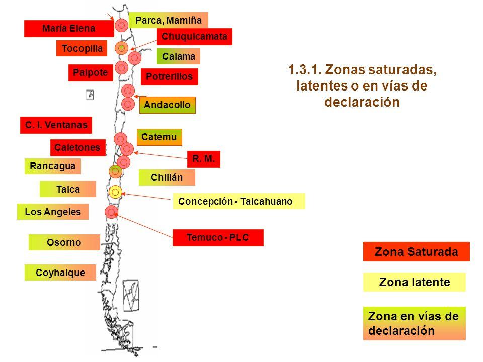 1.3.1. Zonas saturadas, latentes o en vías de declaración
