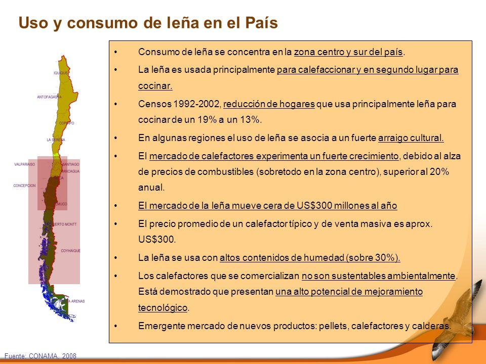 Uso y consumo de leña en el País