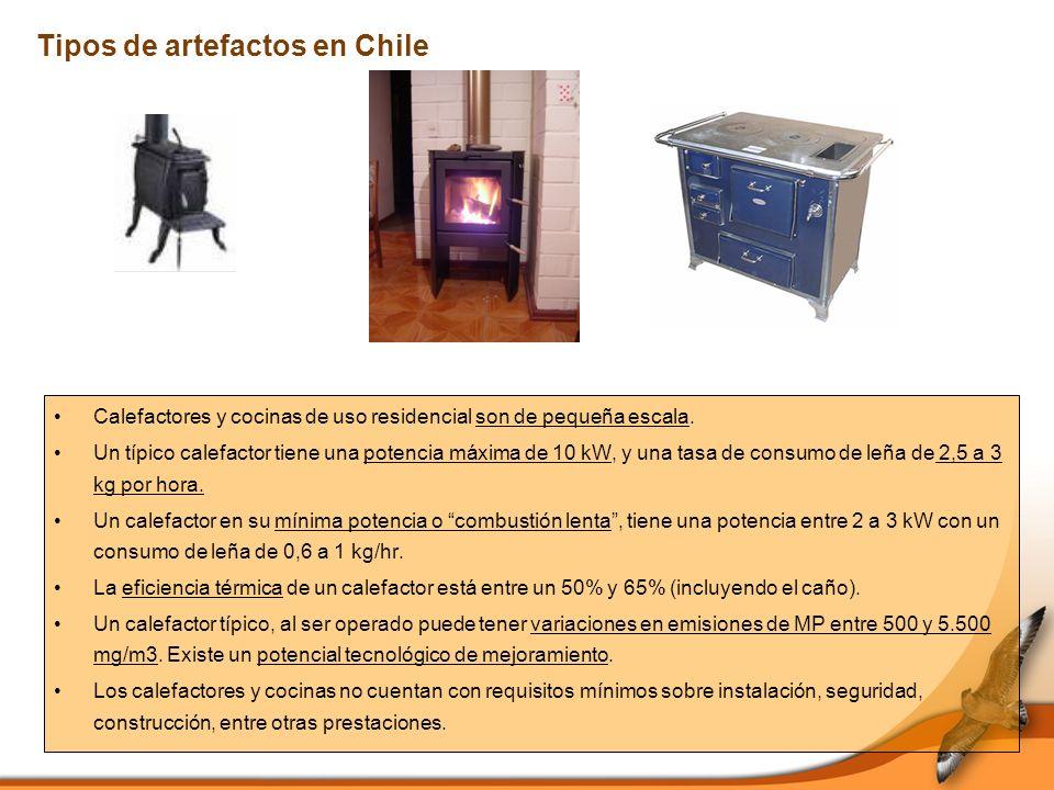 Tipos de artefactos en Chile