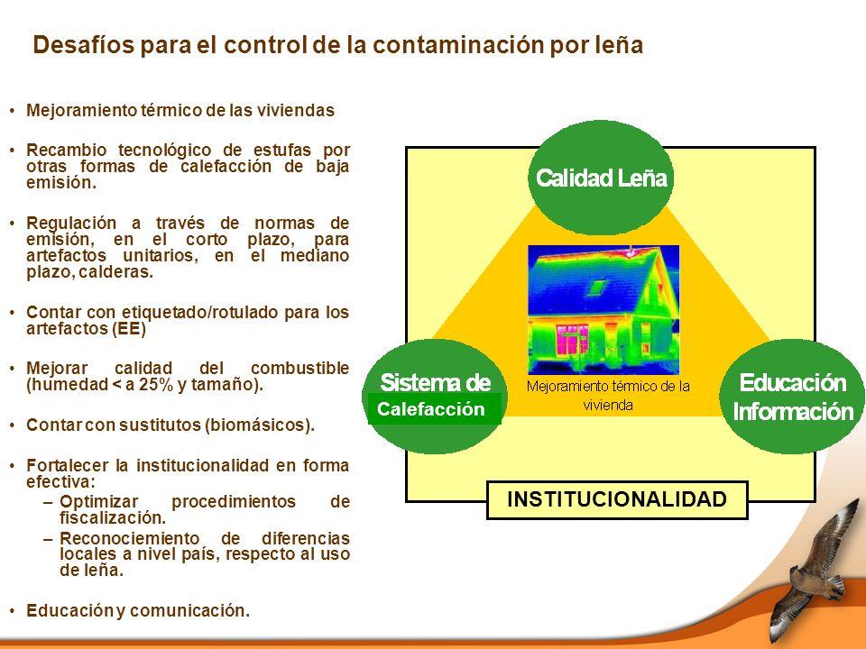 Desafíos para el control de la contaminación por leña