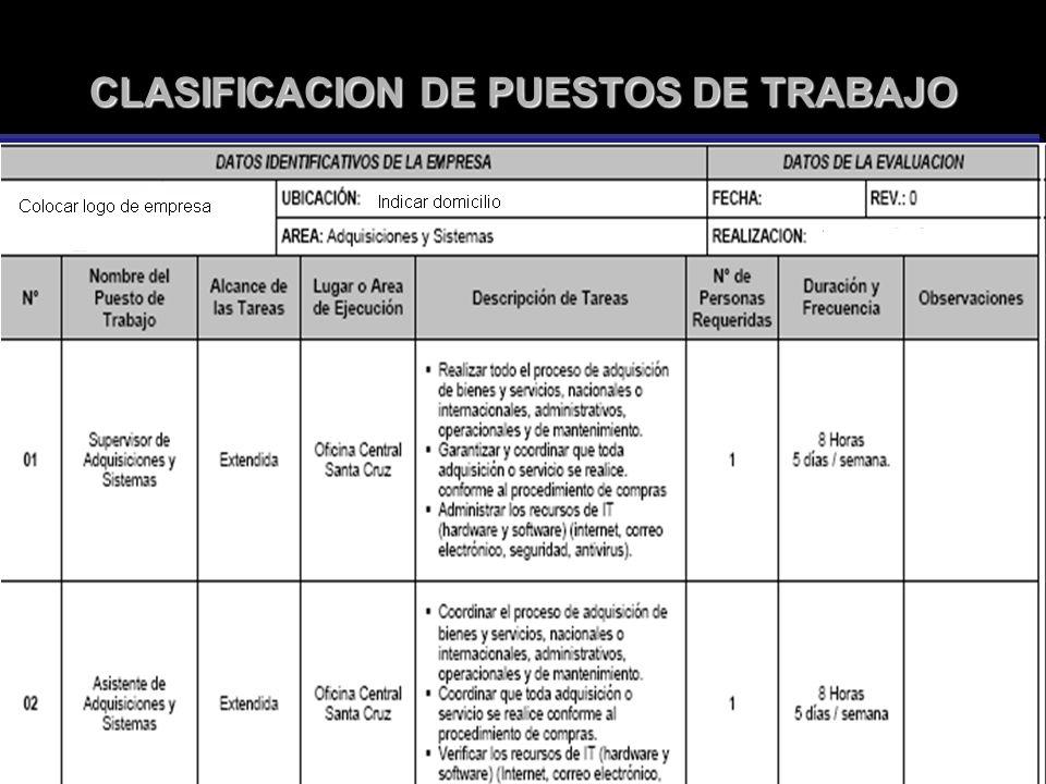 CLASIFICACION DE PUESTOS DE TRABAJO