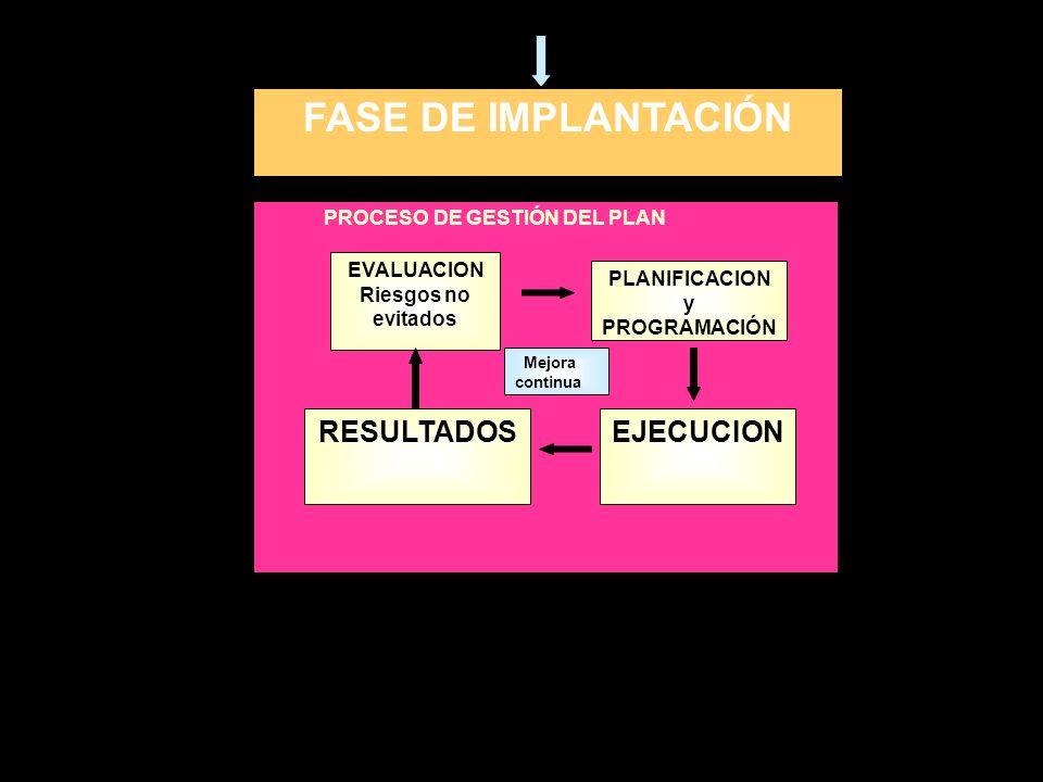 PLANIFICACION y PROGRAMACIÓN