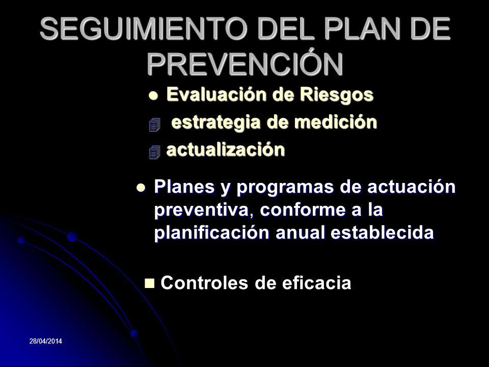 SEGUIMIENTO DEL PLAN DE PREVENCIÓN