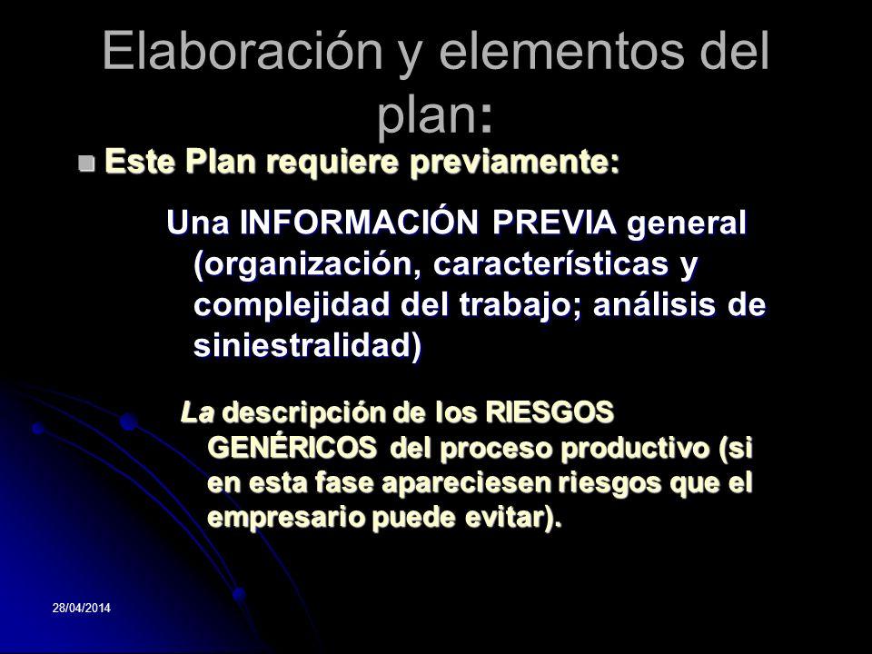Elaboración y elementos del plan: