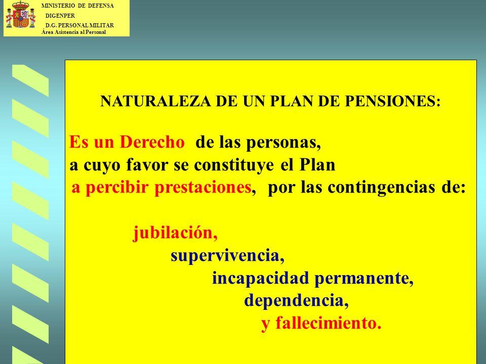 Es un Derecho de las personas, a cuyo favor se constituye el Plan